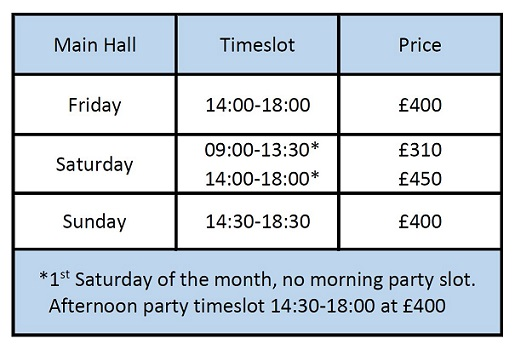 party times and costs 2018